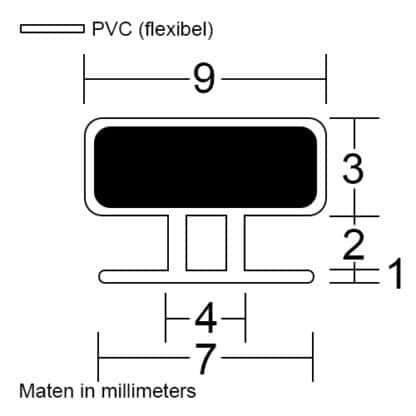 Magneetprofiel type insteek S-NEW maatvoering