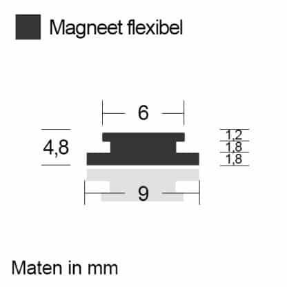 Magneetprofiel type insteek I maatvoering